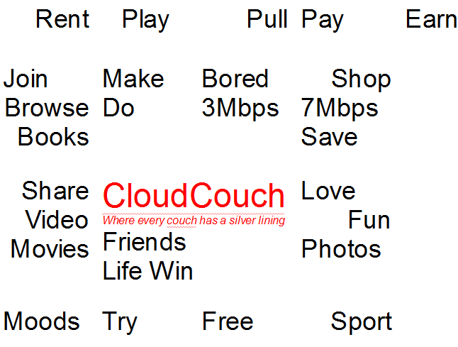 CloudCouch word cloud by Elaine Larkin